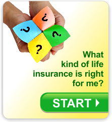 Calculate Your Term Life Insurance Premium