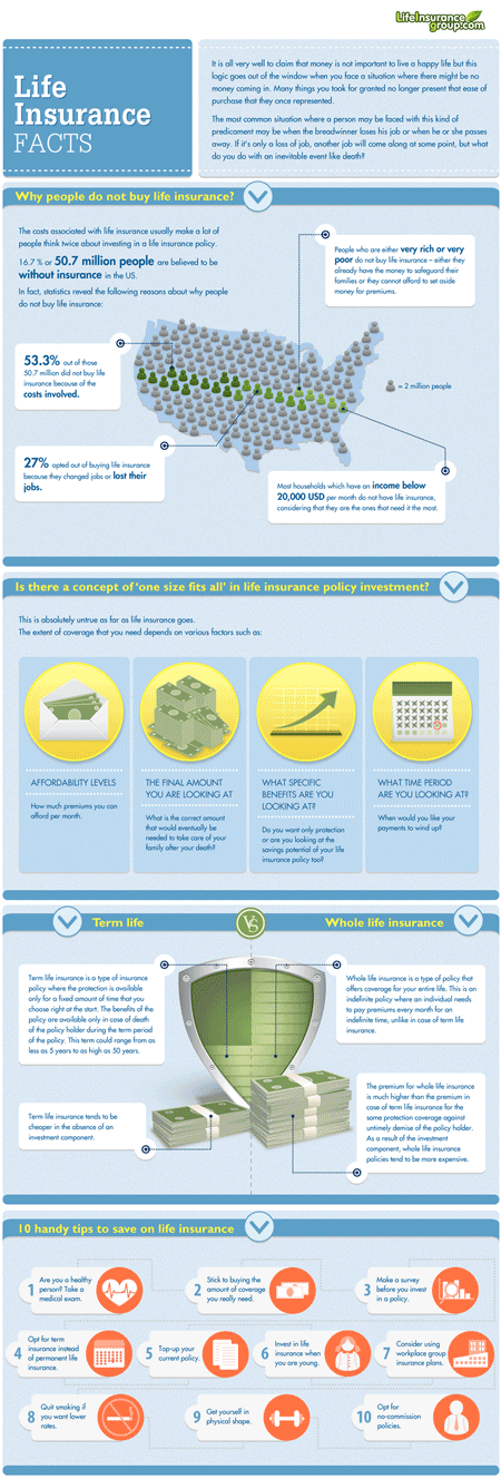 Infographic - Life Insurance Facts